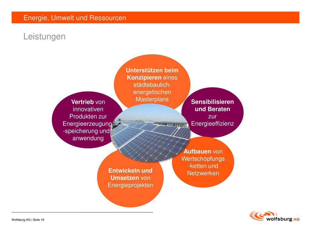 Leistungen Energie, Umwelt und Ressourcen