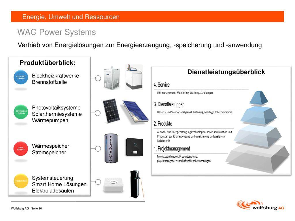 WAG Power Systems Energie, Umwelt und Ressourcen