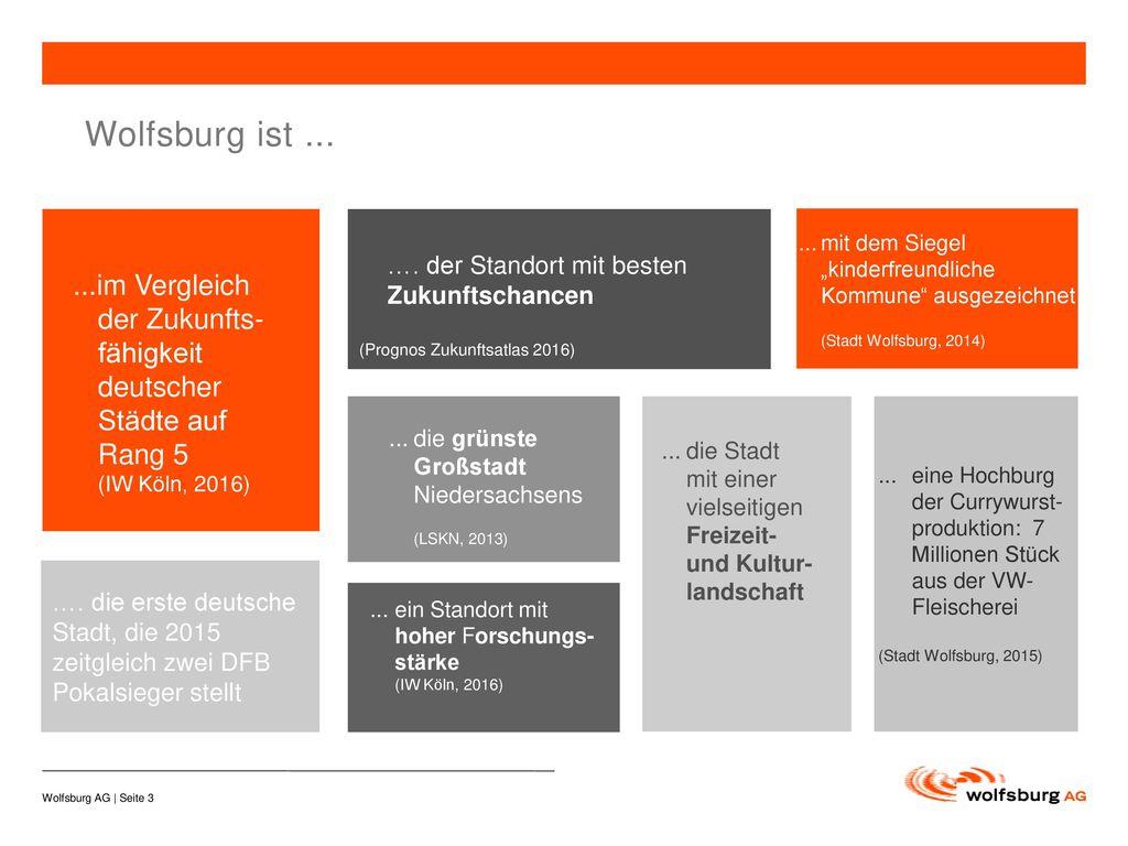 Wolfsburg ist ... …. der Standort mit besten. Zukunftschancen (Prognos Zukunftsatlas 2016)