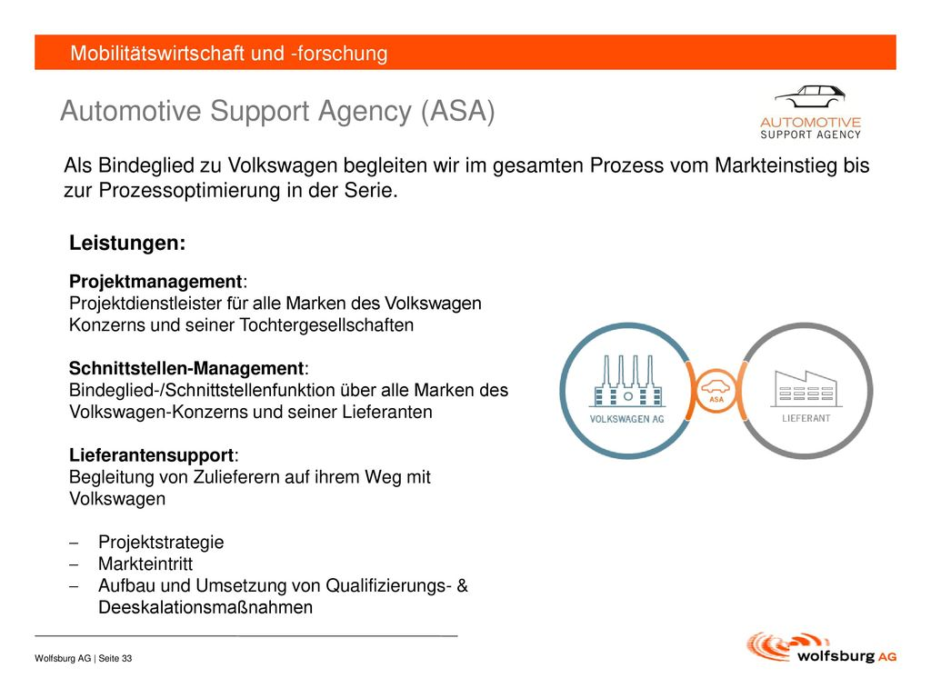 Automotive Support Agency (ASA)