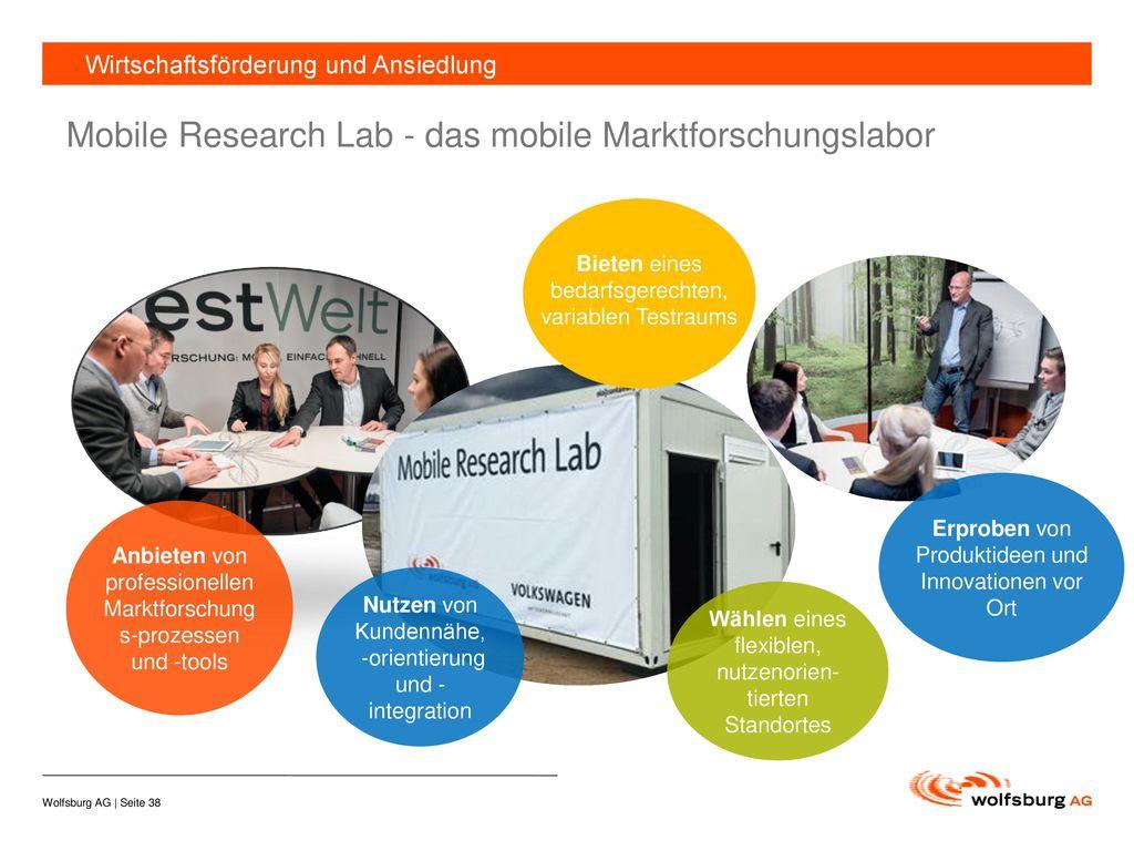 Mobile Research Lab - das mobile Marktforschungslabor