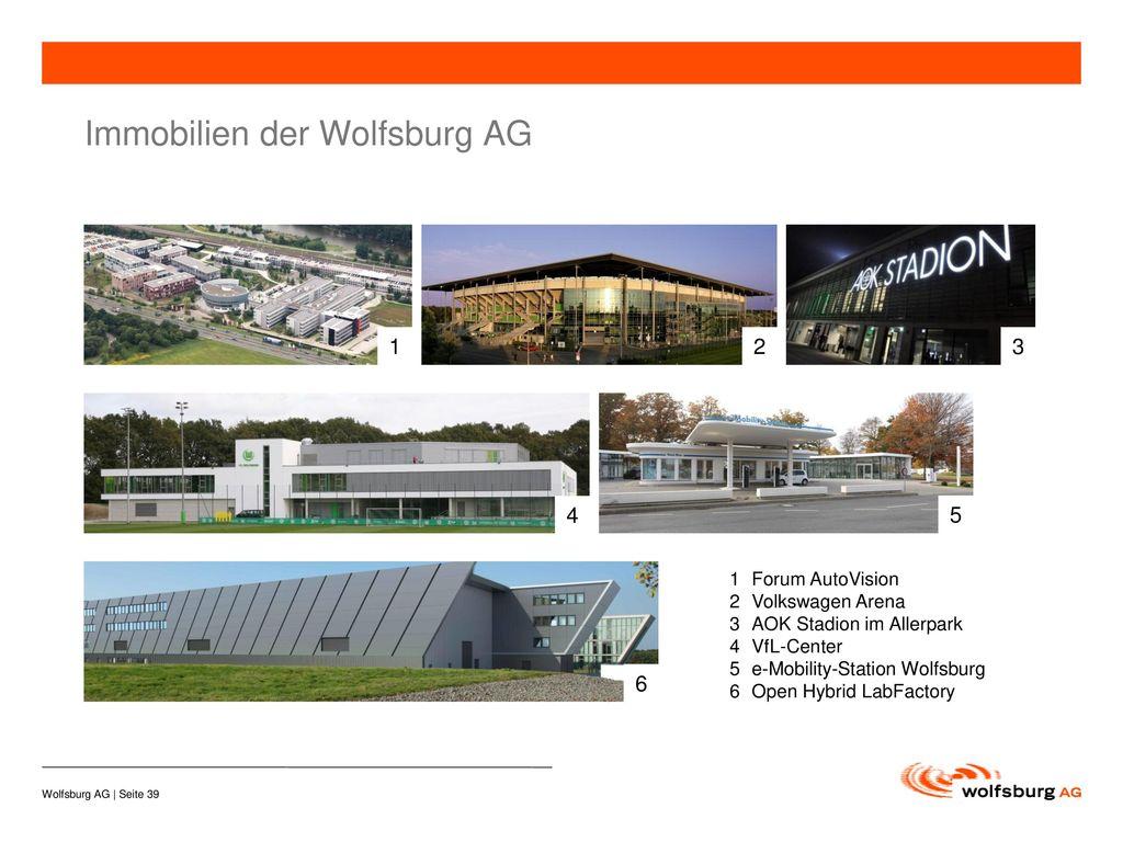 Immobilien der Wolfsburg AG