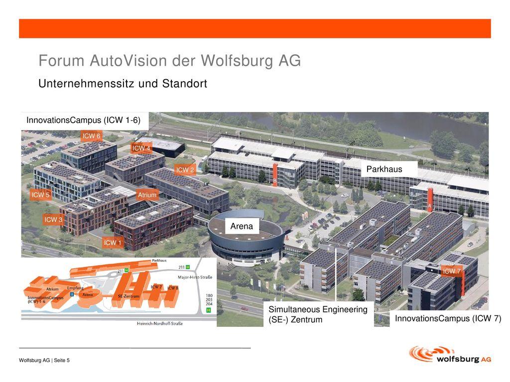 Forum AutoVision der Wolfsburg AG