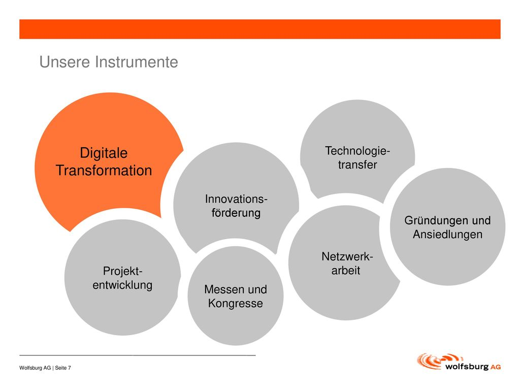 Unsere Instrumente Digitale Transformation Technologie- transfer