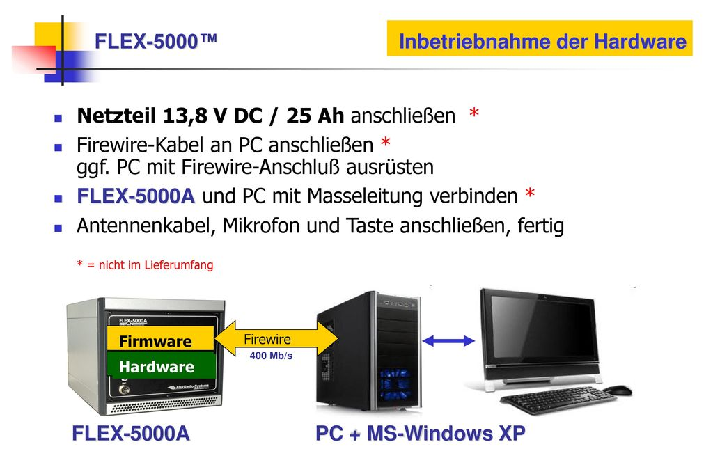 FLEX-5000™ Hardware Equipment-Beispiele