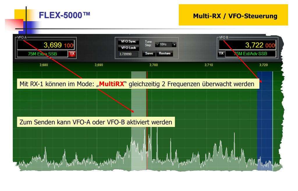 FLEX-5000™ PowerSDR Console VFO-Steuerung Noise-Filter