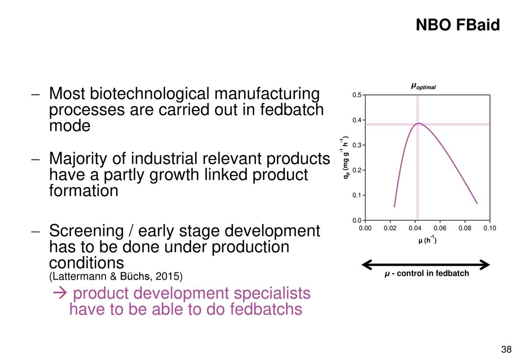 NBO FBaid µoptimal. µ - control in fedbatch. Most biotechnological manufacturing processes are carried out in fedbatch mode.