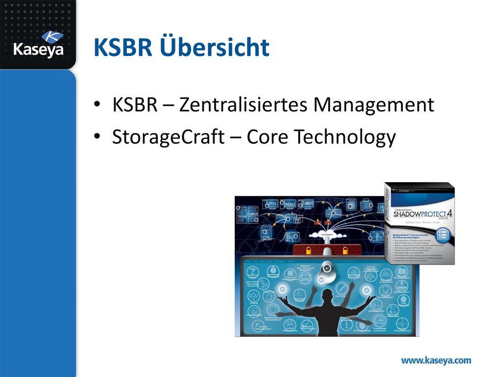 KSBR Übersicht KSBR – Zentralisiertes Management