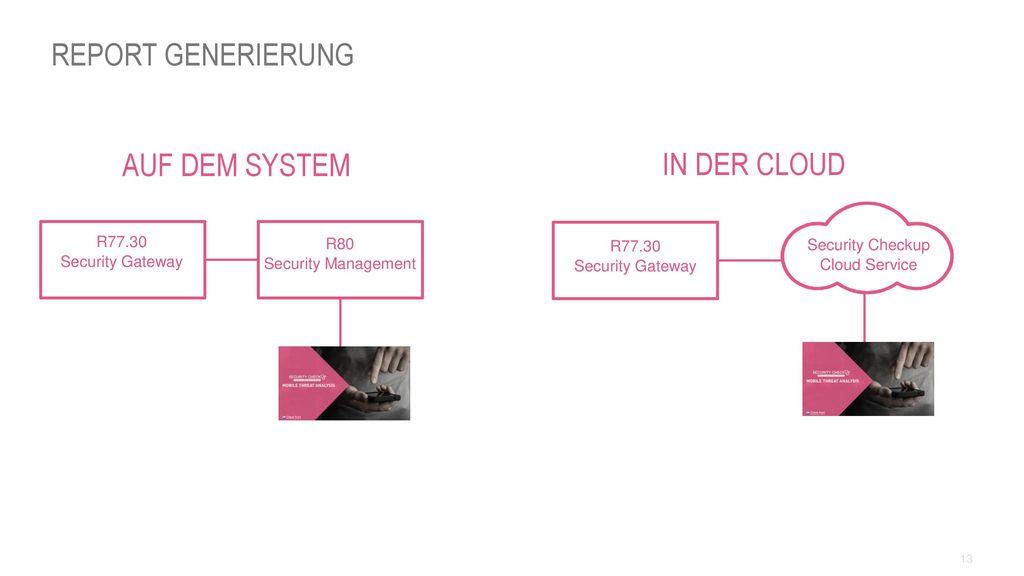 Report generierung Auf dem System In der cloud R77.30 Security Gateway