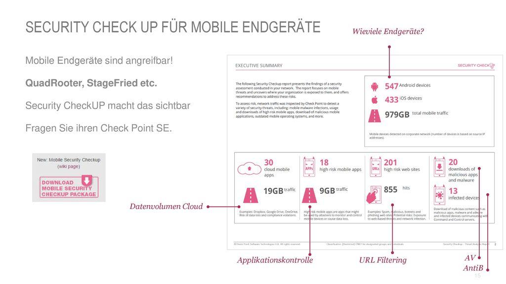 Security Check UP für Mobile Endgeräte
