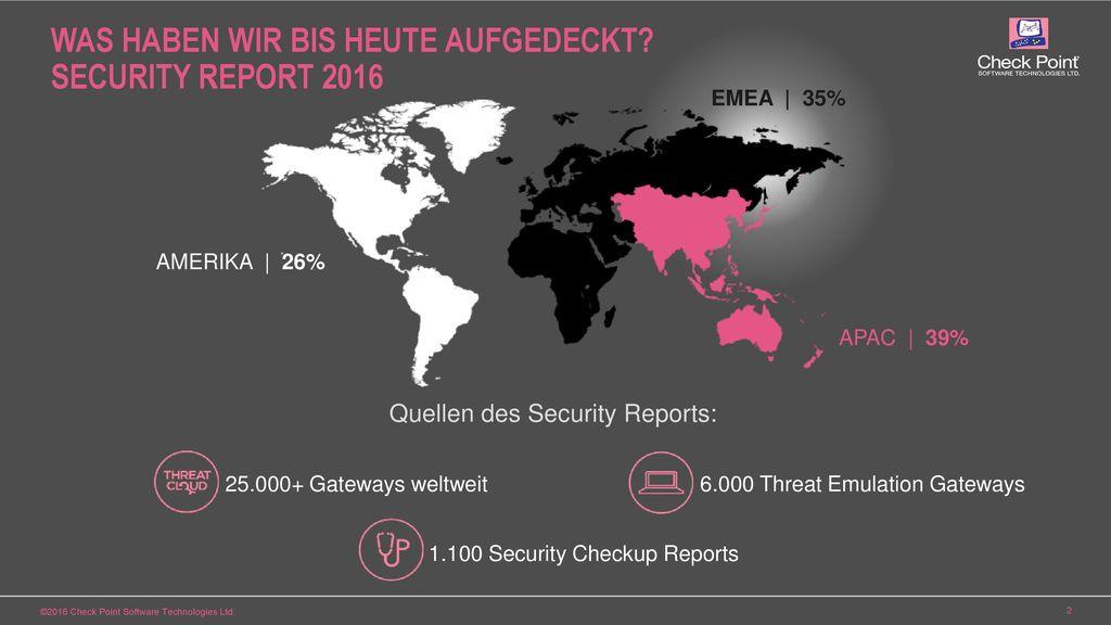 Was haben wir bis heute aufgedeckt Security Report 2016
