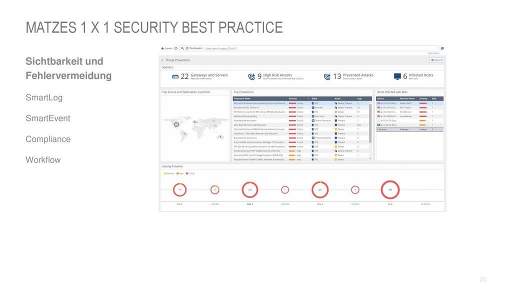 Matzes 1 X 1 Security Best Practice