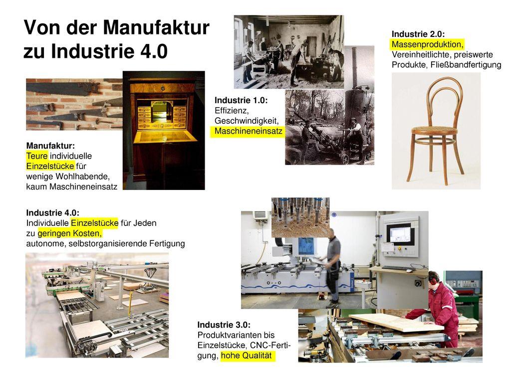 Von der Manufaktur zu Industrie 4.0