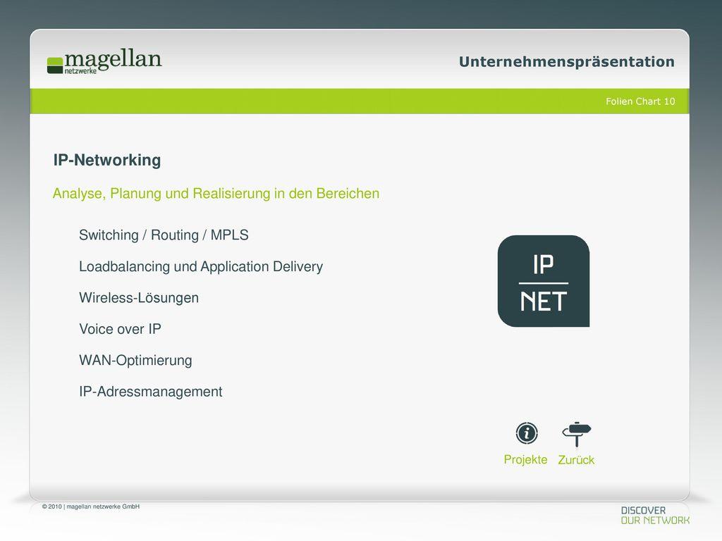 IP-Networking Analyse, Planung und Realisierung in den Bereichen