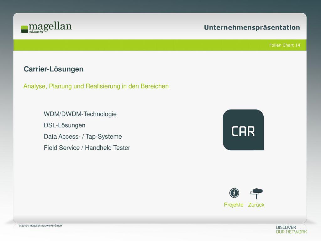 Carrier-Lösungen Analyse, Planung und Realisierung in den Bereichen