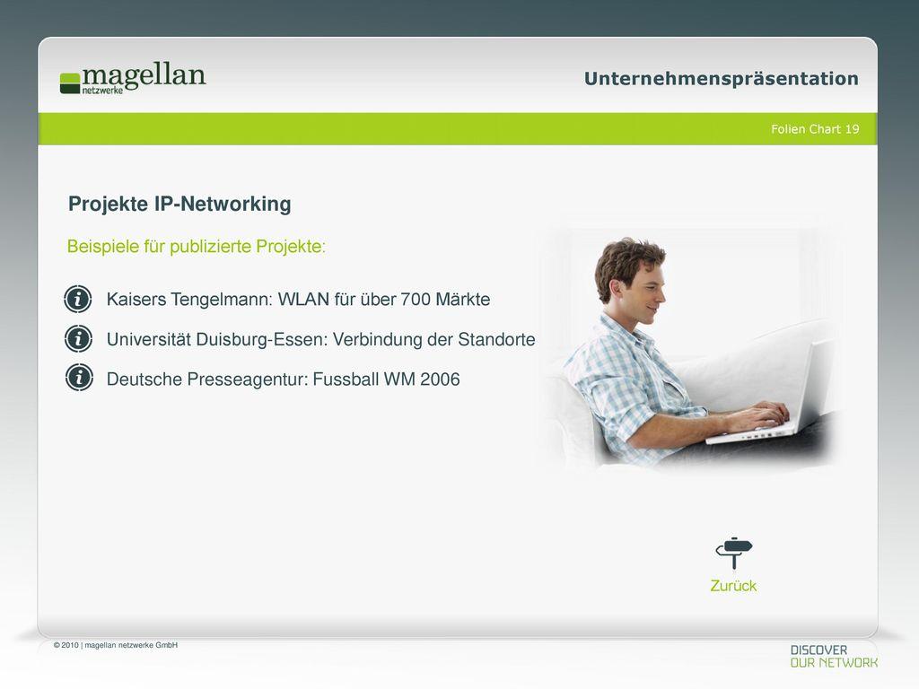 Projekte IP-Networking