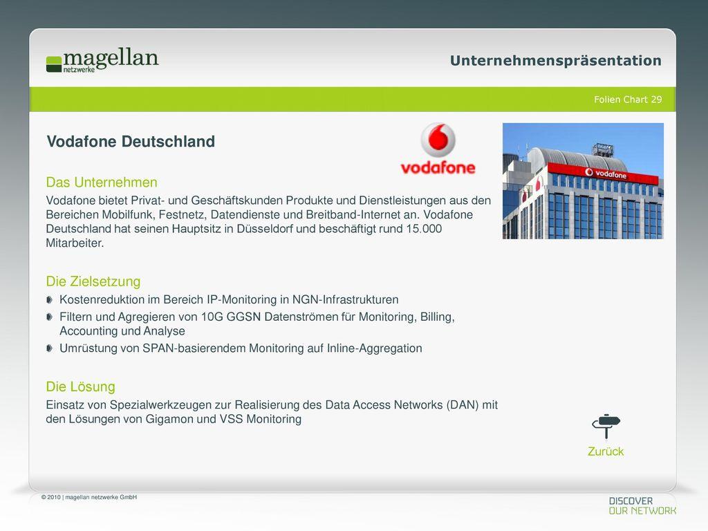 Vodafone Deutschland Das Unternehmen Die Zielsetzung Die Lösung
