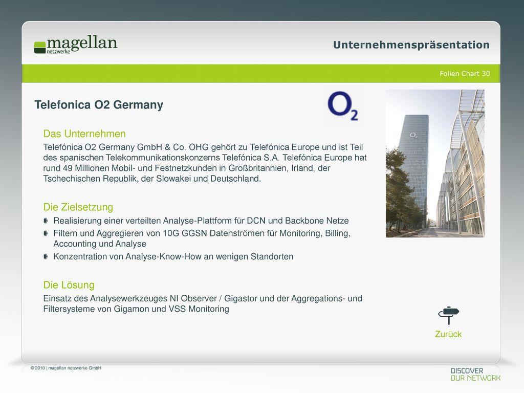 Telefonica O2 Germany Das Unternehmen Die Zielsetzung Die Lösung