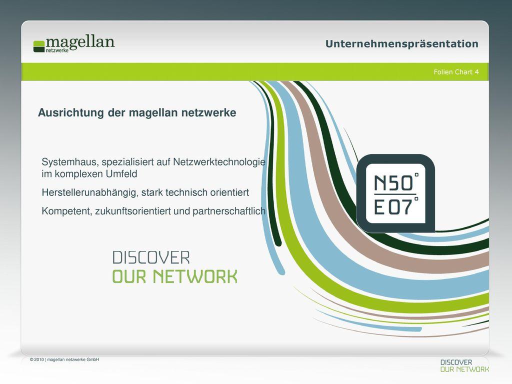Ausrichtung der magellan netzwerke