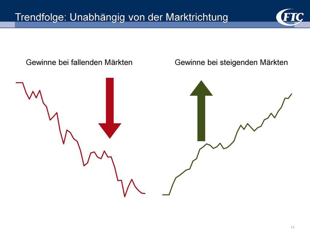Trendfolge: Unabhängig von der Marktrichtung