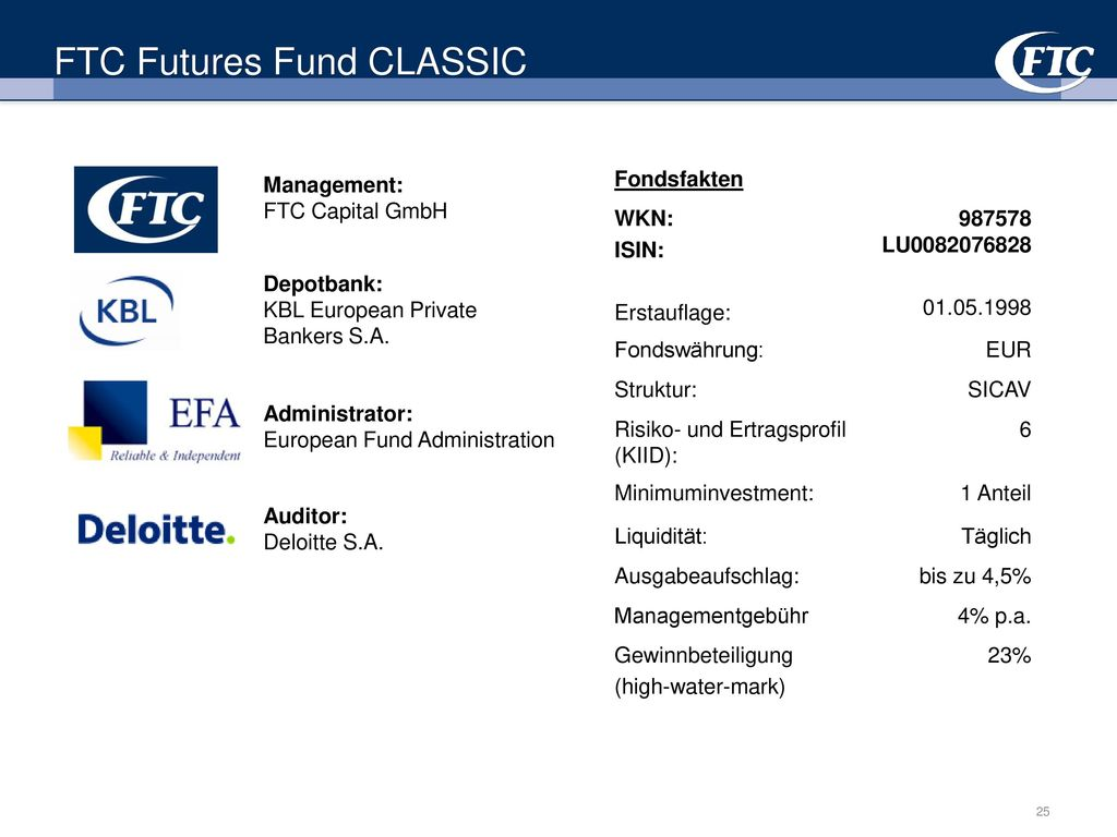 FTC Futures Fund CLASSIC