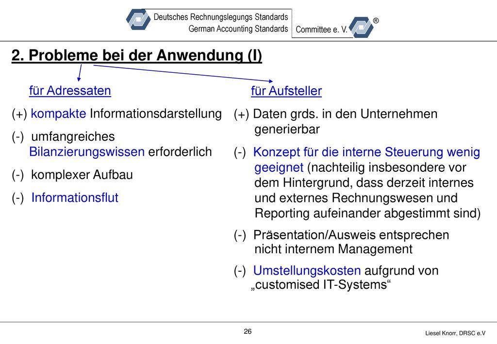 2. Probleme bei der Anwendung (I)