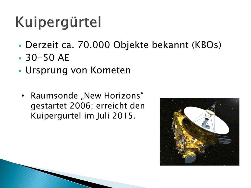 Kuipergürtel Derzeit ca. 70.000 Objekte bekannt (KBOs) 30-50 AE