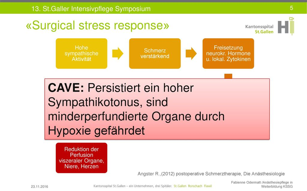 «Surgical stress response»