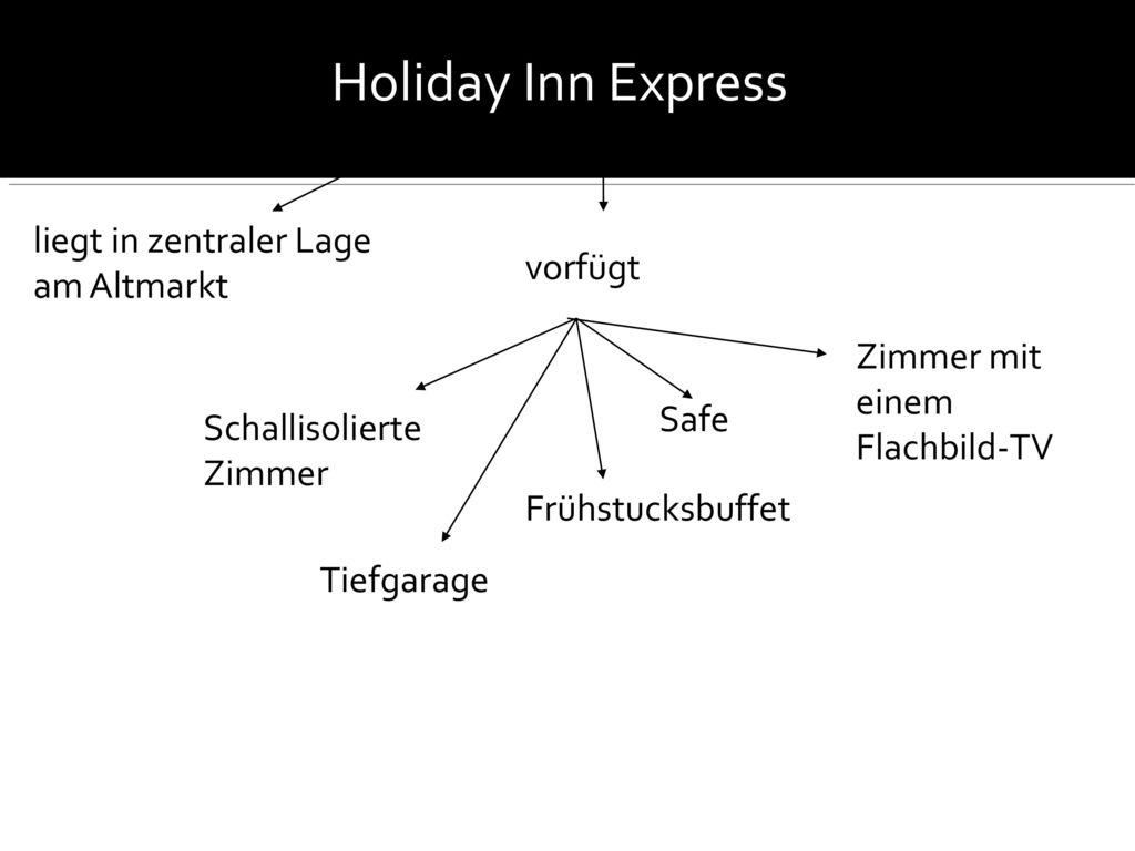 Holiday Inn Express liegt in zentraler Lage am Altmarkt vorfügt