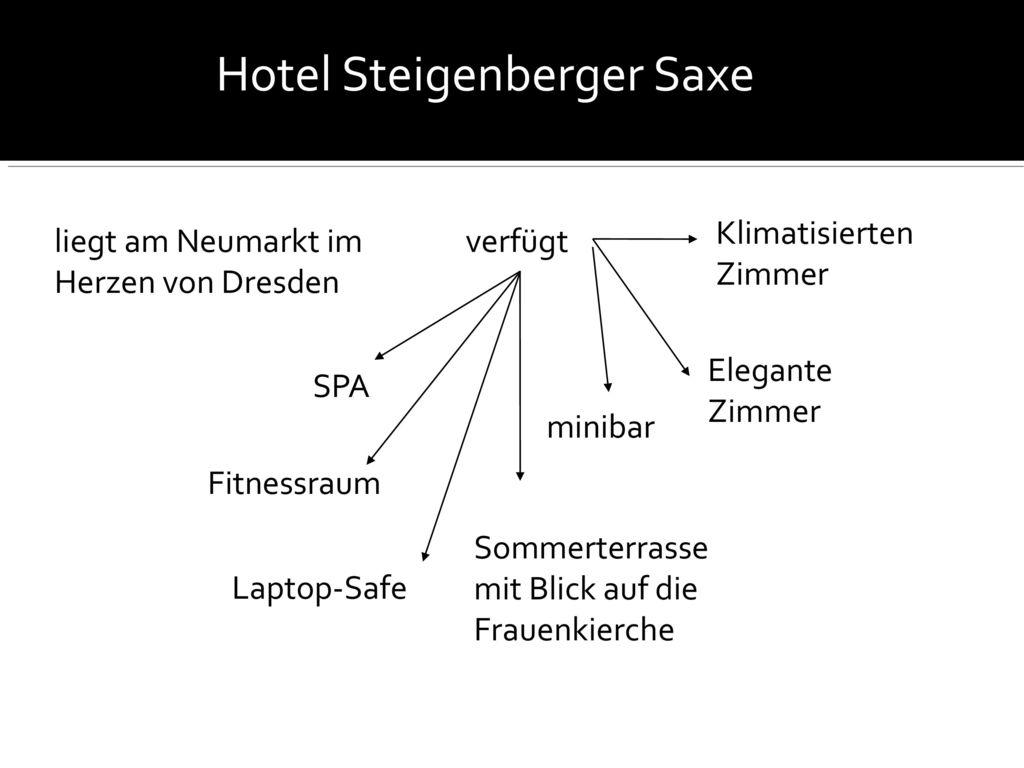 Hotel Steigenberger Saxe