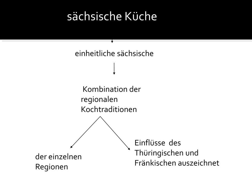 sächsische Küche einheitliche sächsische