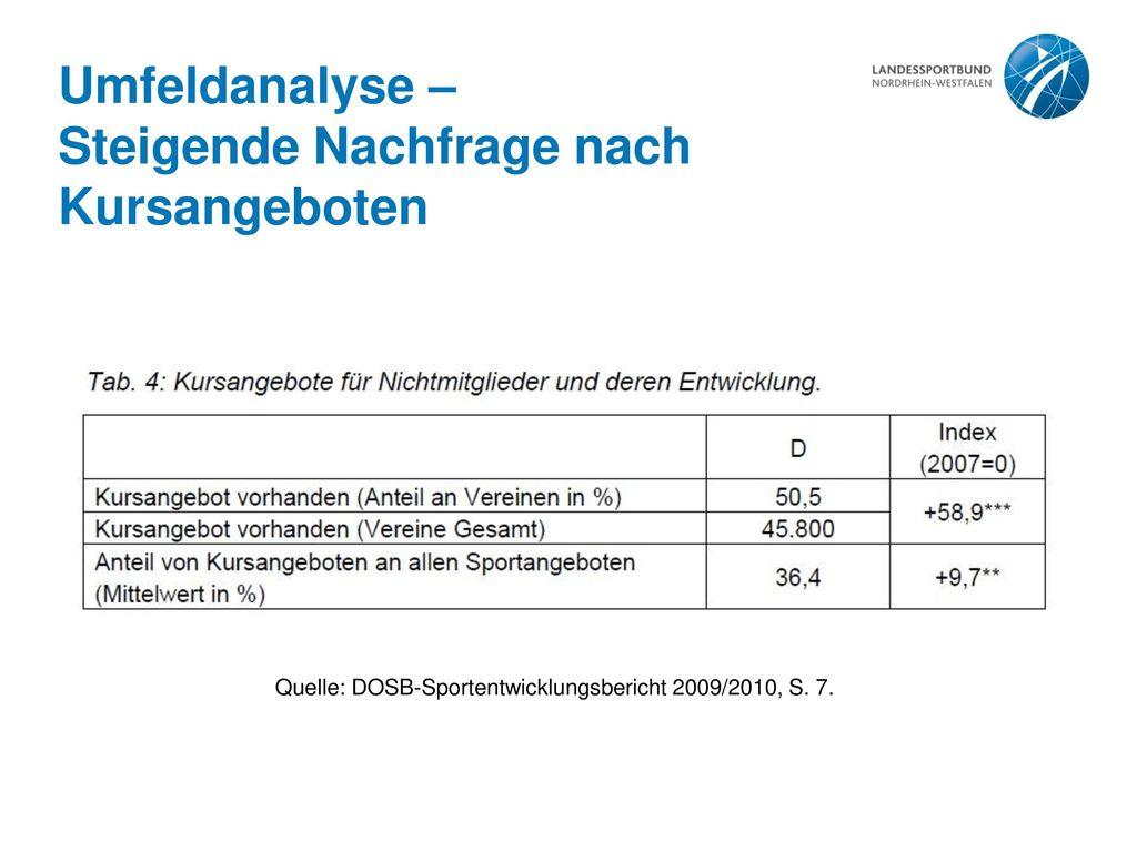 Quelle: DOSB-Sportentwicklungsbericht 2009/2010, S. 7.