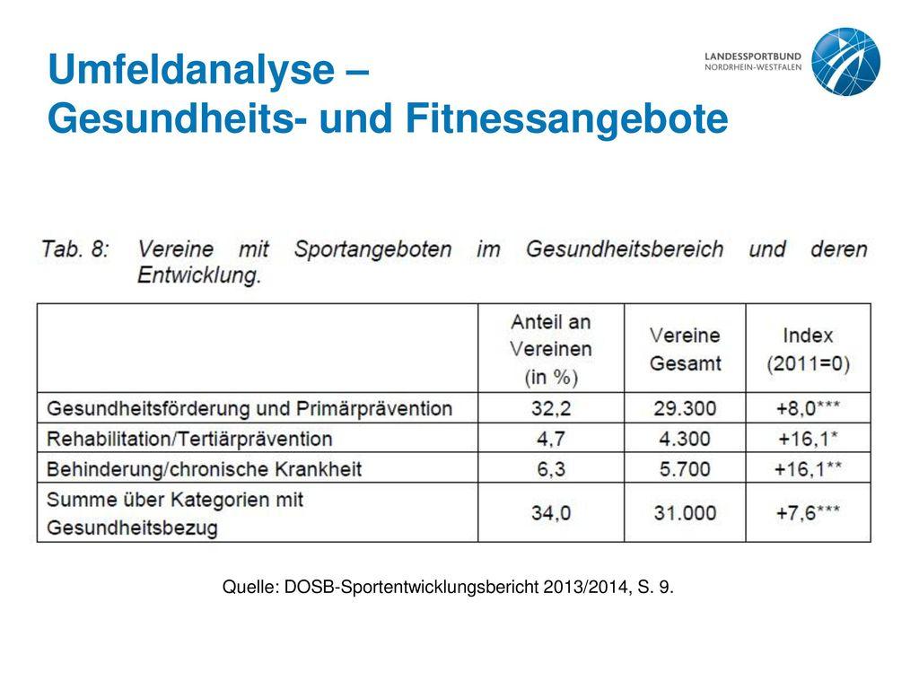Quelle: DOSB-Sportentwicklungsbericht 2013/2014, S. 9.