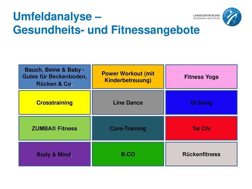 Umfeldanalyse – Gesundheits- und Fitnessangebote