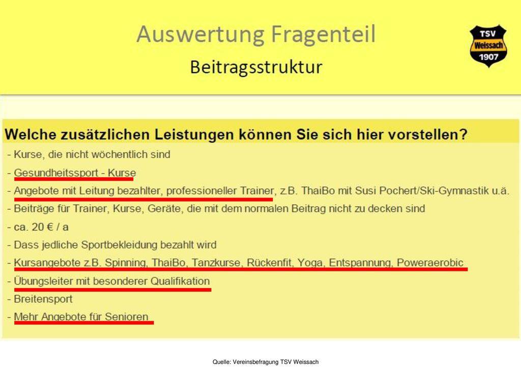 Quelle: Vereinsbefragung TSV Weissach