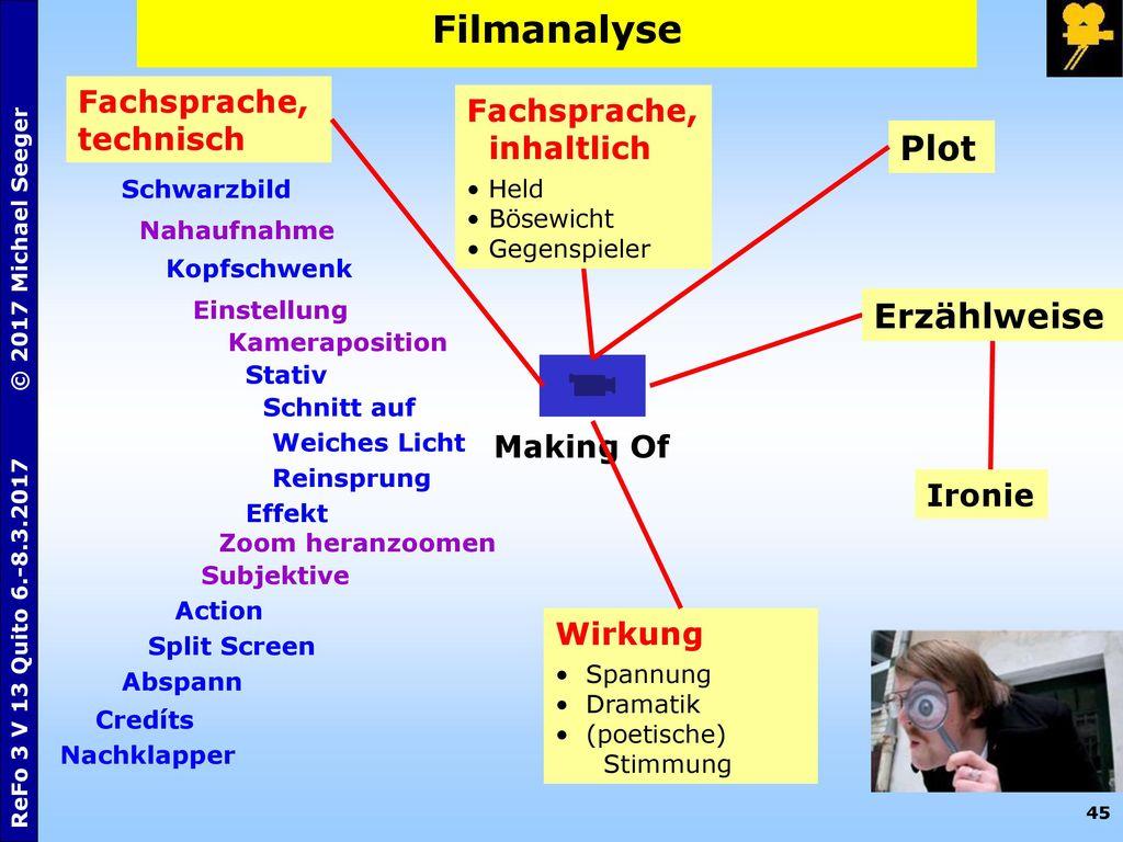 Filmanalyse Plot Erzählweise Fachsprache, technisch