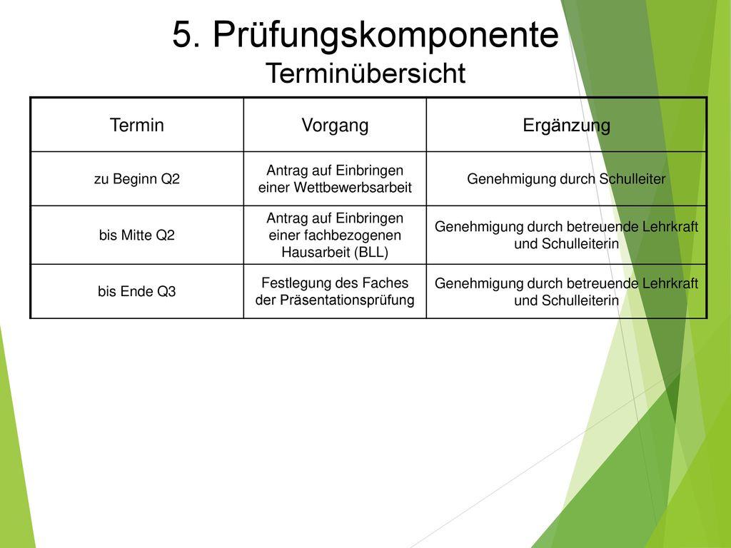 5. Prüfungskomponente Terminübersicht