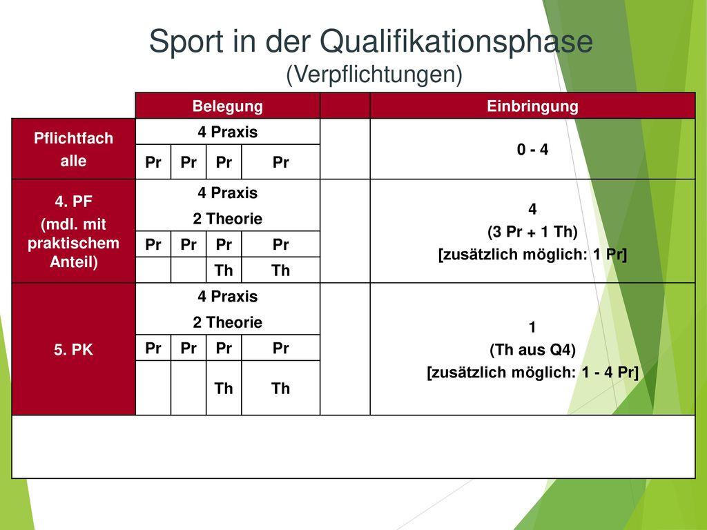 Sport in der Qualifikationsphase