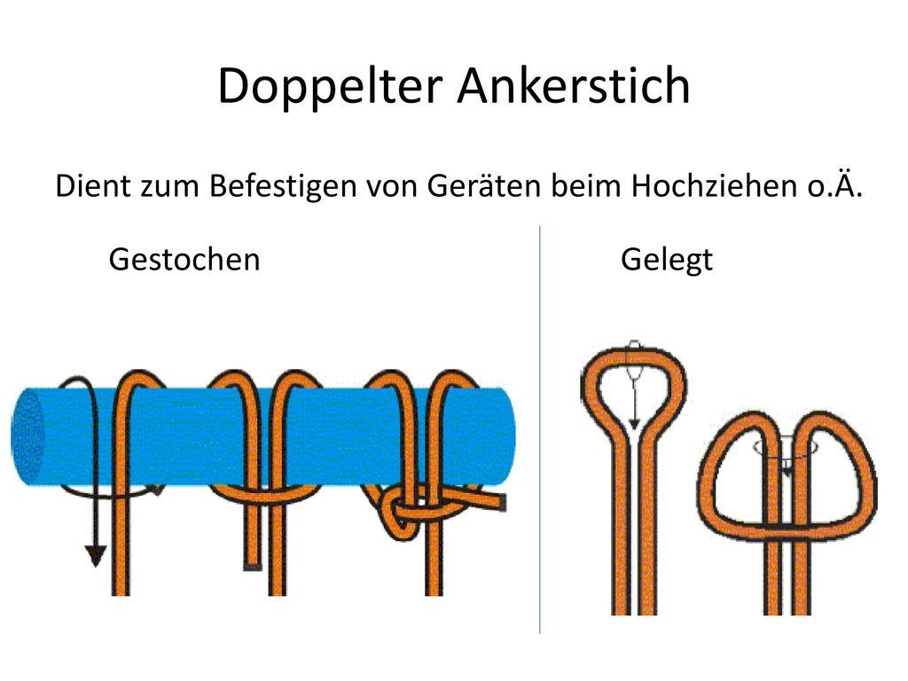 Doppelter Ankerstich Dient zum Befestigen von Geräten beim Hochziehen o.Ä. Gestochen Gelegt