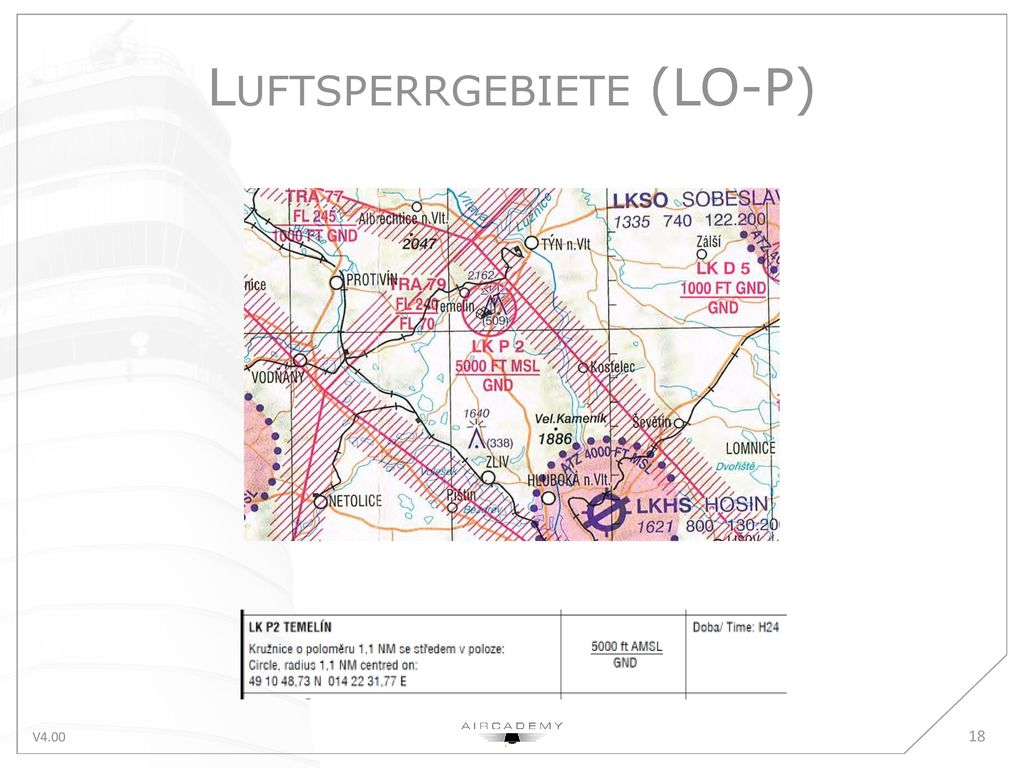 Luftsperrgebiete (LO-P)