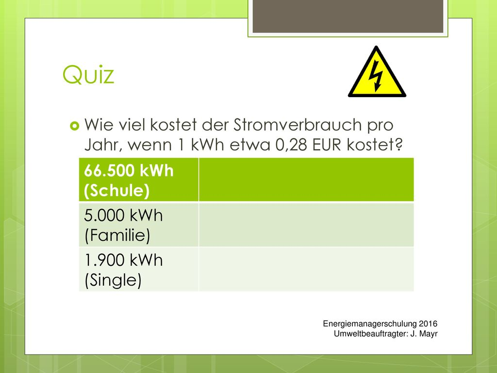 Quiz kWh (Schule) kWh (Familie)
