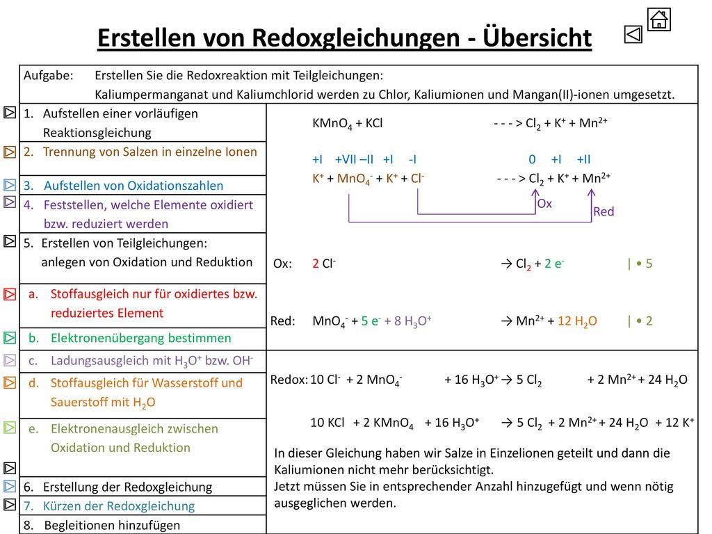 Erstellen von Redoxgleichungen - Übersicht