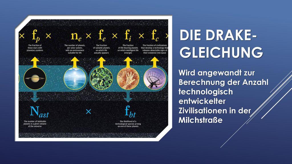 Die drake-gleichung Wird angewandt zur Berechnung der Anzahl technologisch entwickelter Zivilisationen in der Milchstraße.