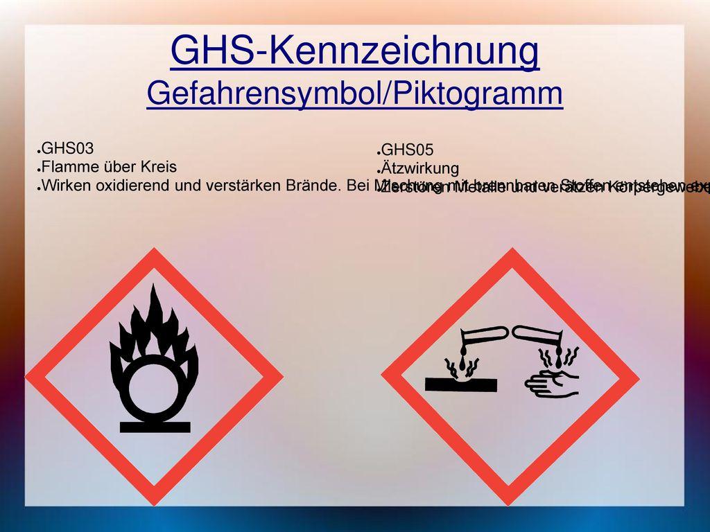 GHS-Kennzeichnung Gefahrensymbol/Piktogramm