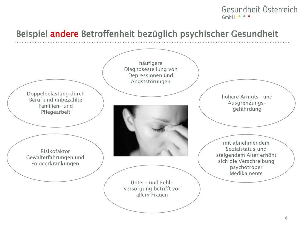 Beispiel andere Betroffenheit bezüglich psychischer Gesundheit