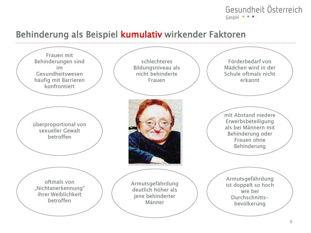 Behinderung als Beispiel kumulativ wirkender Faktoren