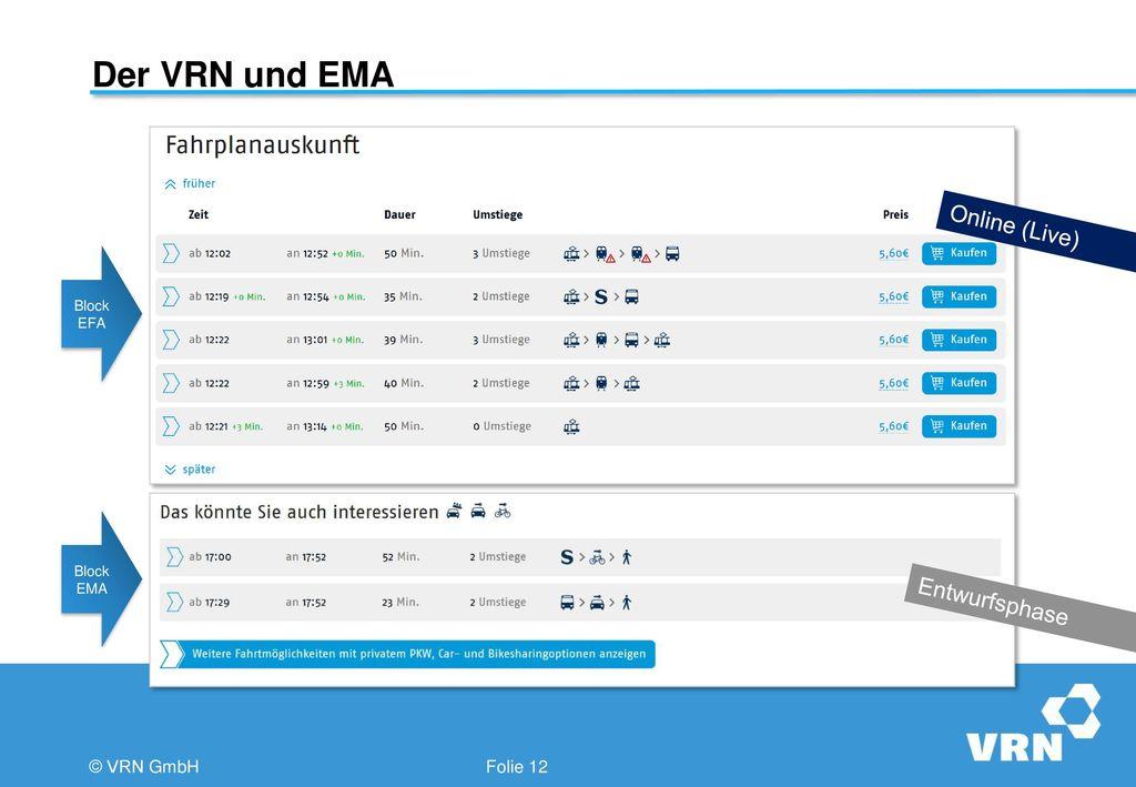 Der VRN und EMA Online (Live) Entwurfsphase © VRN GmbH Folie 12