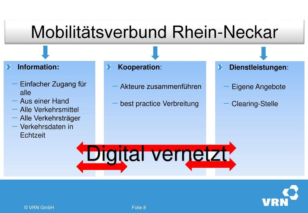 Mobilitätsverbund Rhein-Neckar