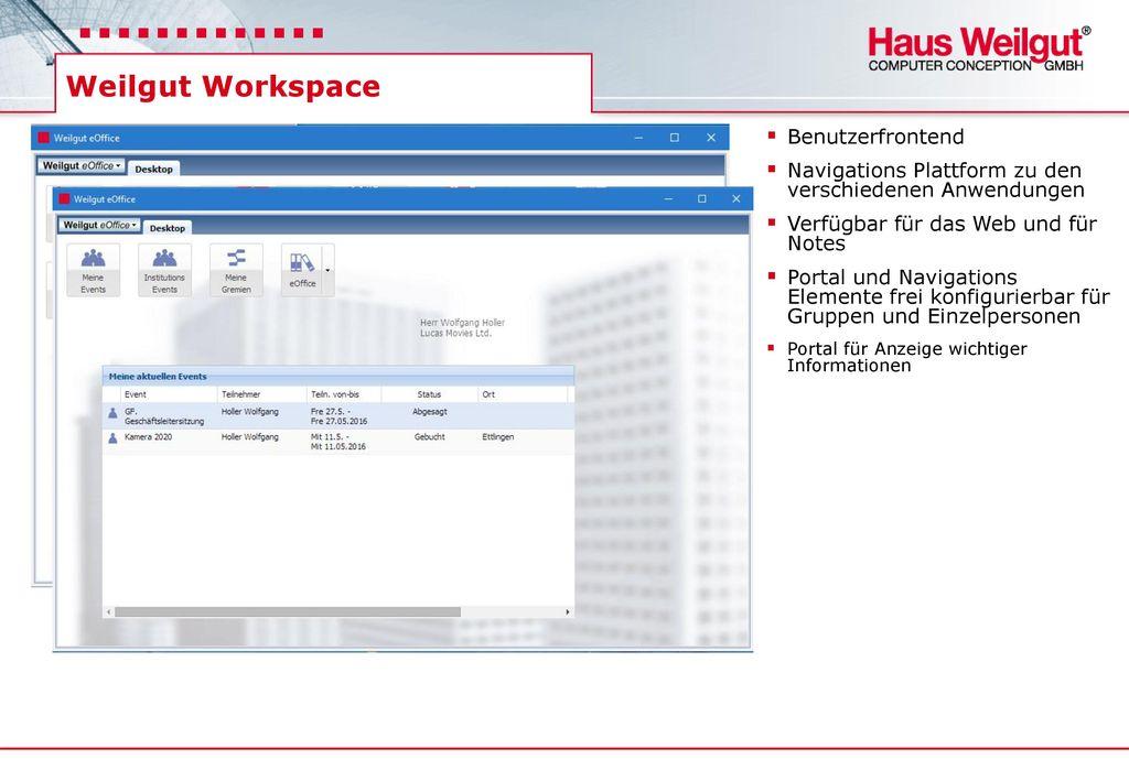 Weilgut Workspace Benutzerfrontend