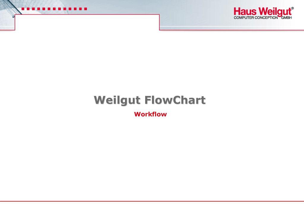 Weilgut FlowChart Workflow